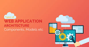 Web Applications Architectures Types Of Web Application Architecture Components Models