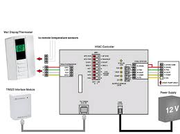 home automation solar integration installation company typical remote controlled thermostat connection this shows the interface on the hvac controller but several thermostats are available the interface