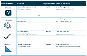 Business Communication Evaluation: World's Simplest Template ...