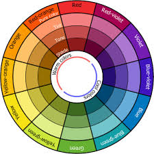 color wheel no cover