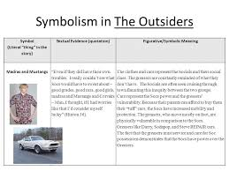 The Outsiders – Section 5 Symbolism - ppt video online download
