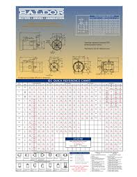 Baldor Motor Frame Chart Baldor Nema Frame Size Chart Lajulak Org