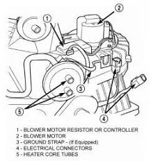 similiar jeep liberty blower motor wiring diagram keywords 2006 jeep wrangler blower motor wiring diagram jeep