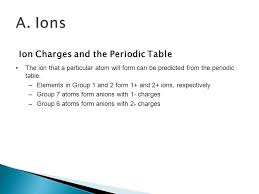 Chapter Three Chemical Foundations: Elements, Atoms, and Ions ...