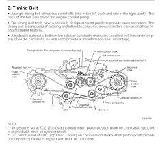 subaru tribeca timing chain diagram on subaru 2 5 timing marks subaru tribeca timing chain diagram on subaru 2 5 timing marks subaru 2 2 engine timing