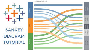 Pad Rank Up Chart Sankey Diagram Tableau