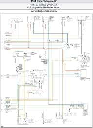 schematic wiring diagrams solutions 1994 jeep cherokee se 4 0l engine performance circuits wiring diagrams