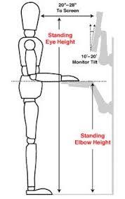 standing desk posture. Contemporary Desk 5 Tips For Amazing Standing Desk Posture On O