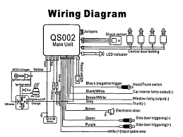 alarm wiring diagram simple wiring diagram clifford car alarm wiring diagram wiring library strobe wiring diagram alarm wiring diagram