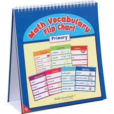Math Vocabulary Flip Chart Primary