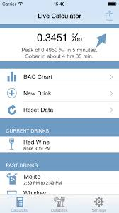 Bac Calculator Chart Digitalsirup App Bac Calculator