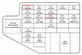 1993 chevy cavalier fuses diagram explore wiring diagram on the net • 1993 chevrolet cavalier rs fuse box diagram chevrolet 1995 chevy cavalier 1992 chevy cavalier