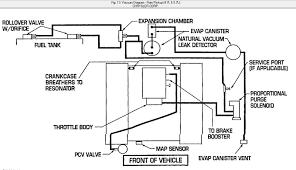 2002dodgedurangotransmissiondiagram 1999 dodge durango vehicle 2000 durango engine diagram wiring diagram cloud 2002dodgedurangotransmissiondiagram 1999 dodge durango vehicle