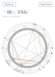 Mariannes Astrological Birth Chart Explained In Comment