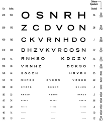 Faa Medical Eye Exam Chart Vision And Work