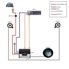 woofer wiring diagram wiring diagram shrutiradio amplifier wiring diagram at Wiring Subwoofer Diagram