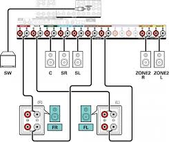 Speaker Wire Gauge Distance Chart Wiring Diagram Home Theater System Best Wiring Diagram For