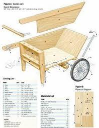 garden cart plans. #3137 DIY Garden Cart - Outdoor Plans