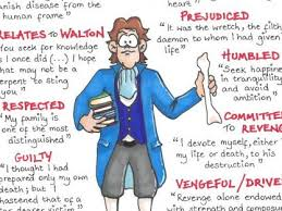 FRANKENSTEIN Quotes GCSE REVISION Poster VICTOR FRANKENSTEIN By Inspiration Victor Frankenstein Quotes