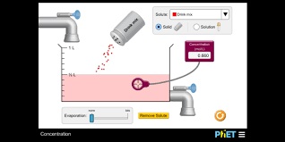 Concentration Of Solutions Concentration Solutions Saturation Molarity Phet Interactive