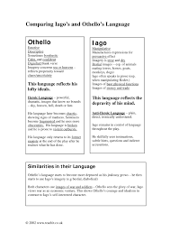 Othello Character Chart Worksheet Answers Ks4 Plays Othello Teachit English
