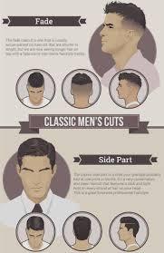 Haircut Chart Men Skushi