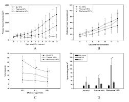 investigation of hifu induced anti tumor immunity in a murine 12967 2007 194 moesm6 esm jpeg