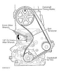 1996 Monte Carlo Engine Diagram