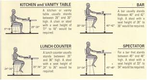 counter height stools dimensions. Wonderful Stools Bar Stool Dimensions Google Search Height Stools Intended Counter G