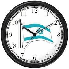 Resultado de imagen para ISRAEL CLOCK
