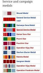 Military Ribbons Chart Logical Military Service Ribbons Chart 2019
