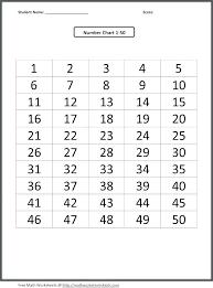 Printable Blank 50 Chart Andbeyondshop Co