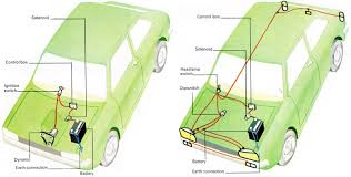 car light wiring diagram car image wiring diagram the electrical system how it works on car light wiring diagram