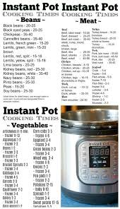 Pressure Cooker Time Chart Instant Pot Dinner Recipes