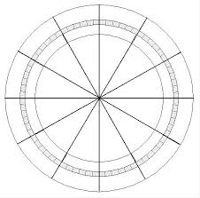 Save The Blank Astrology Chart Below And Print It