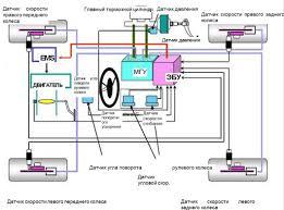 chery m m Система курсовой устойчивости М Схема компонентов системы курсовой устойчивости Общие принципы работы