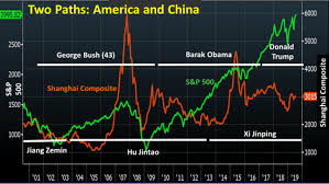 Chinas Real Economic Problem Hint It Has Nothing To Do