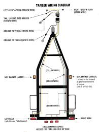 pj trailer brake wiring diagram images pj gooseneck wiring trailer wiring 4 pin nilza net on boat way diagram