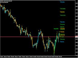 Gann Swing Chart Software Buy The Gann Swing Chart Range Technical Indicator For