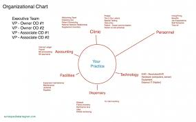 Microsoft Word Diagram Templates Word Document Flowchart Template Elegant Microsoft Word Diagram