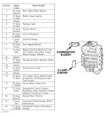 cherokee abs wiring diagram for 93 data wiring diagrams \u2022 99 grand cherokee fuse panel diagram at 99 Jeep Cherokee Fuse Panel Diagram