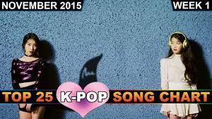 K Pop Song Chart Top 25 K Villes Choice November 2015
