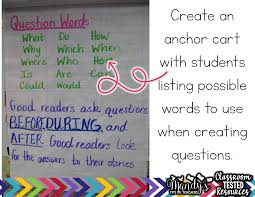 Keeping Students Engaged In The Text Classroom Tested