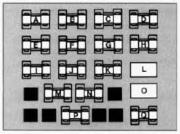 1993 buick century fuses circuit breakers and relays buick century fuse panel diagram