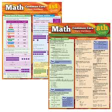 Quickstudy Bar Charts Common Core Math