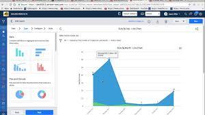 Servicenow Custom Charts Servicenow How To Create Sla Reports