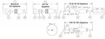 oil system parts gordon piatt parts gordon piatt f8 f8h f9 f9h systems