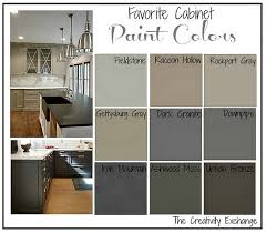 Perfect Grey Painted Kitchen Cabinets Ideas Favorite Cabinet Paint Colors Friday Favorites The With Innovation