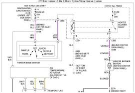 1999 ford contour blower fuse defrost setting heater problem 1999 Ford Contour Fuse Box Layout fuse 37 is solely for the use of the blower motor fan, fan speed and relay and not related to the heater mode switch 1999 ford contour fuse box diagram