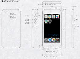 iphone 6 screen size inches iphone 6 dimensions in